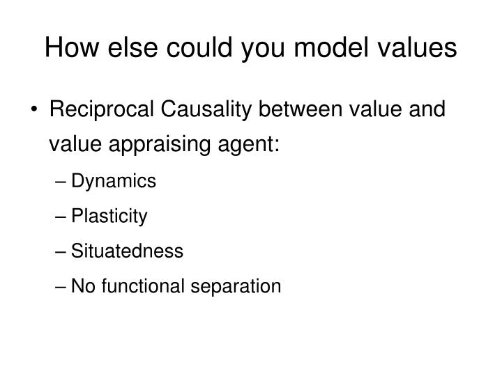 How else could you model values