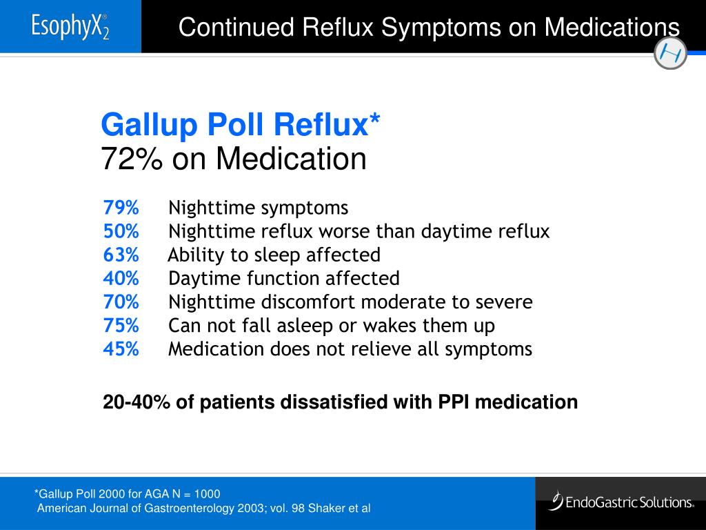 Continued Reflux Symptoms on Medications