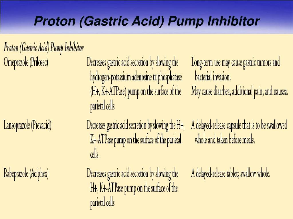 Proton (Gastric Acid) Pump Inhibitor