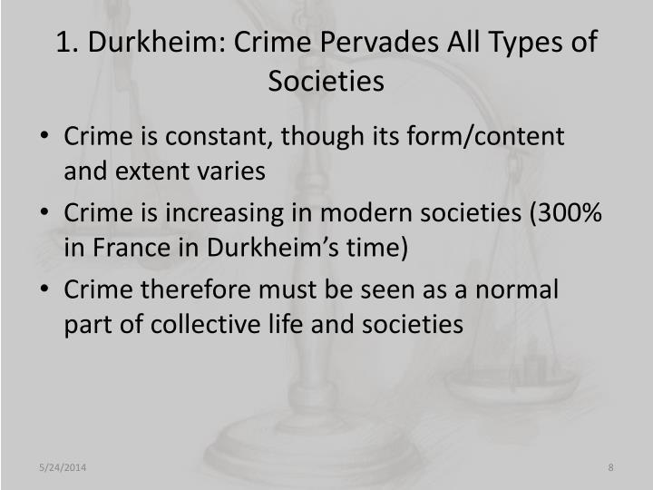 1. Durkheim