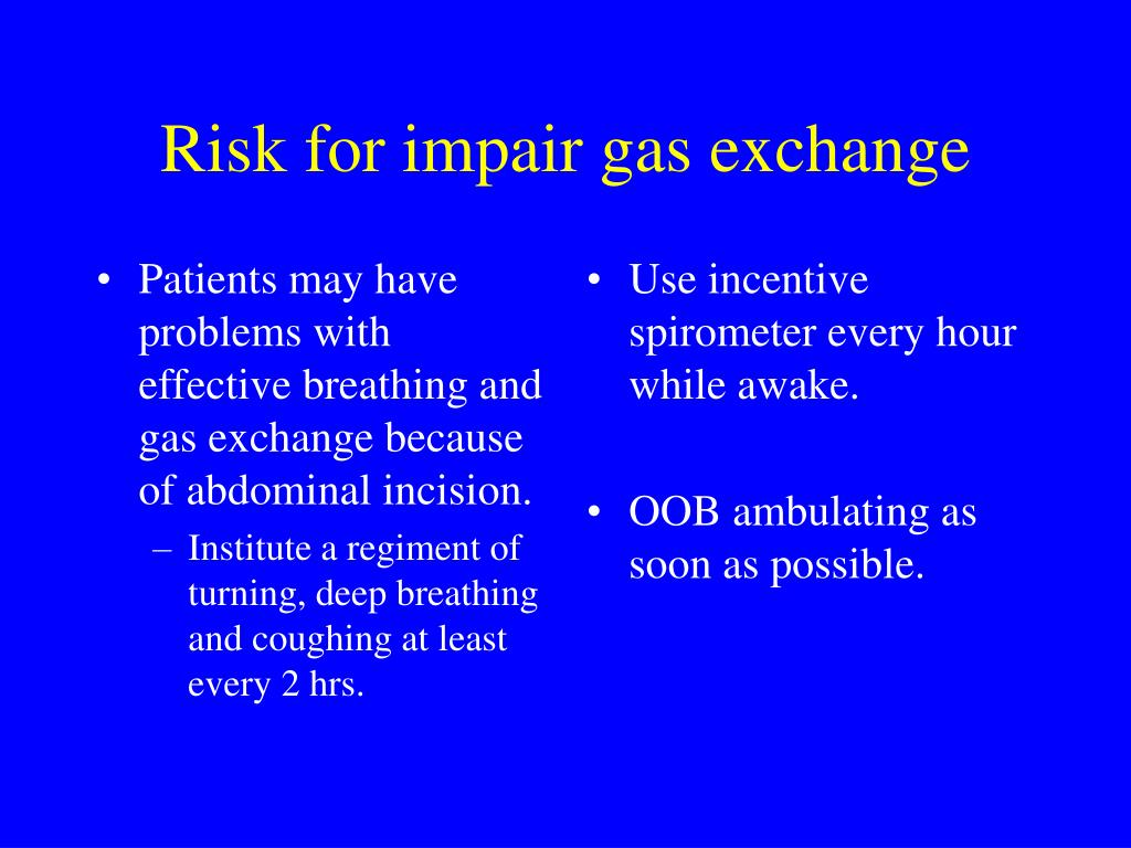 Patients may have problems with effective breathing and gas exchange because of abdominal incision.