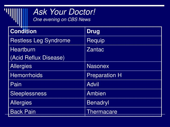 Ask your doctor one evening on cbs news