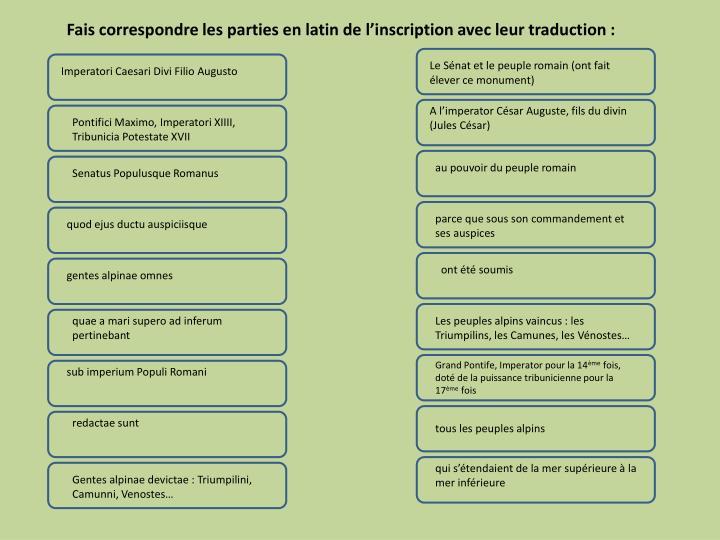 Fais correspondre les parties en latin de l'inscription avec leur traduction :