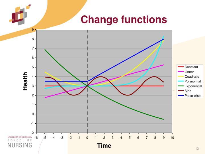Change functions