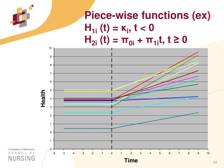 Piece-wise functions (ex)
