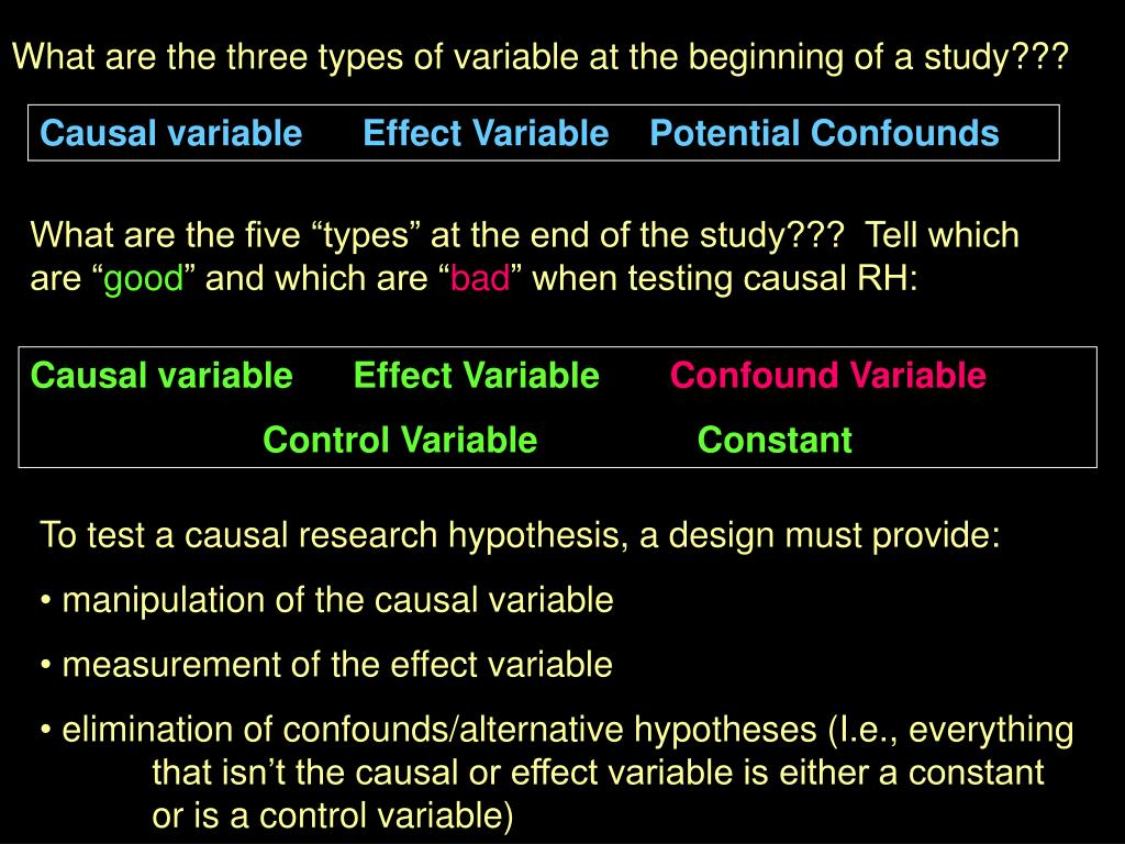 What are the three types of variable at the beginning of a study???
