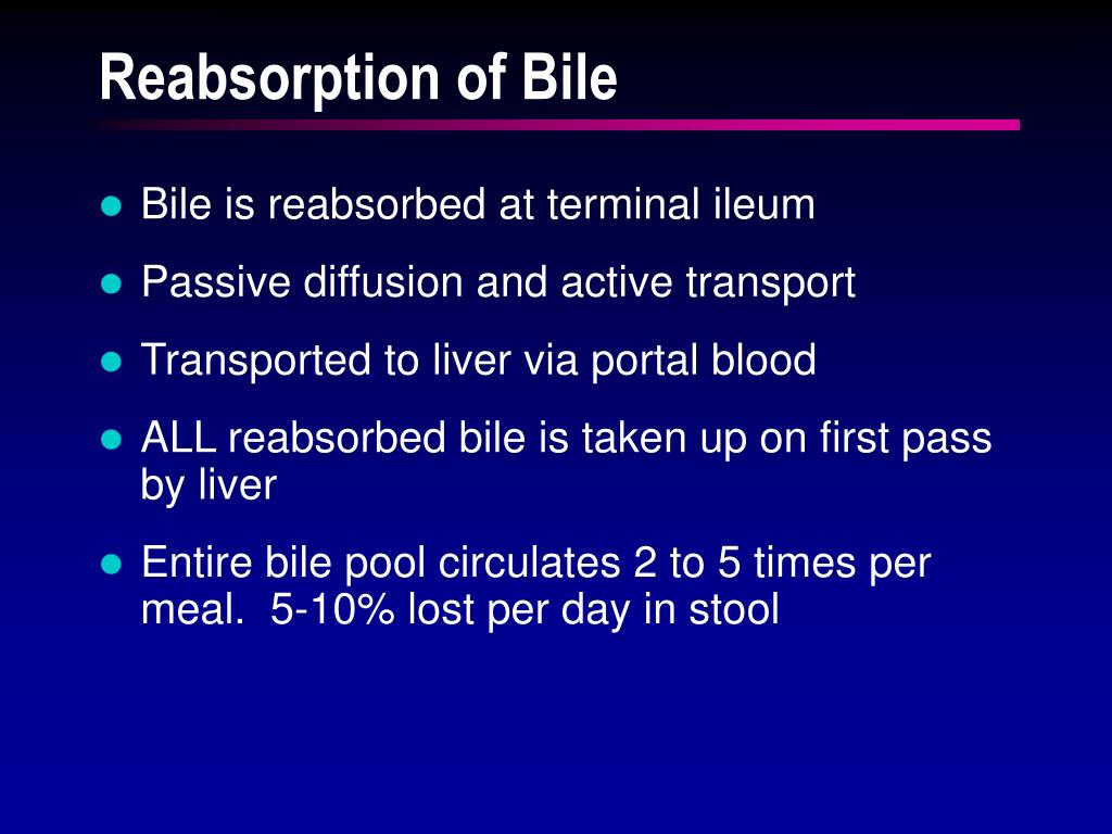 Reabsorption of Bile