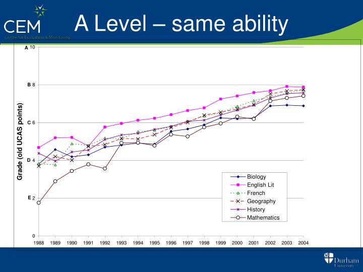 A Level – same ability