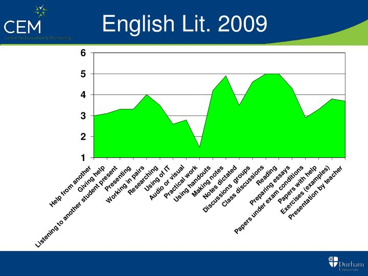 English Lit. 2009