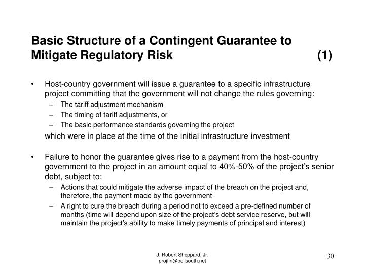 Basic Structure of a Contingent Guarantee to Mitigate Regulatory Risk                                           (1)