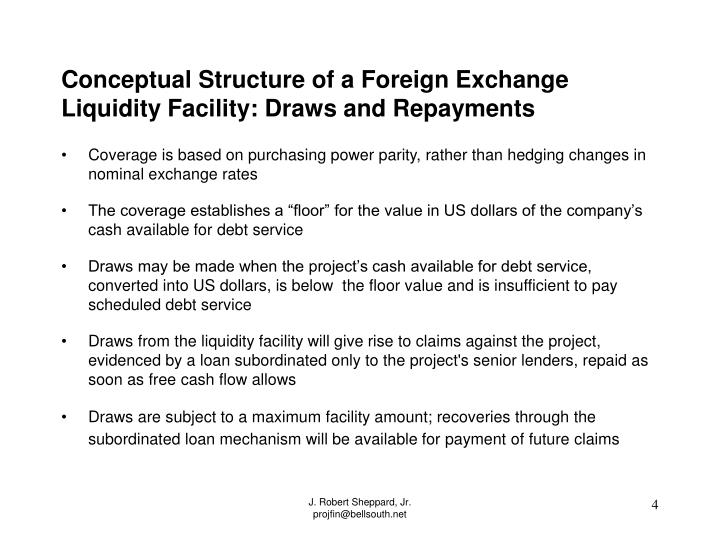 Conceptual Structure of a Foreign Exchange Liquidity Facility: Draws and Repayments