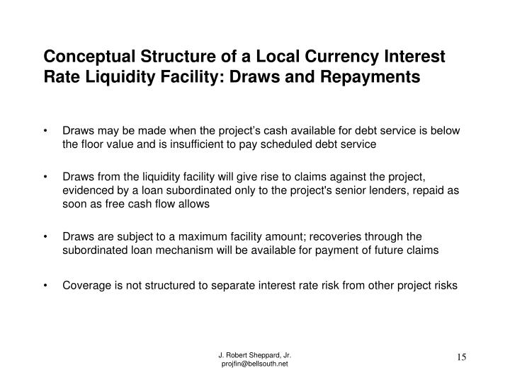Conceptual Structure of a Local Currency Interest Rate Liquidity Facility: Draws and Repayments