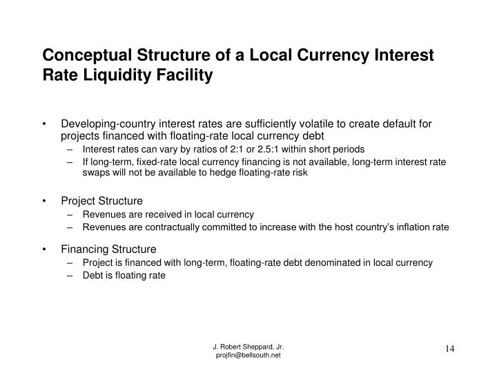 Conceptual Structure of a Local Currency Interest Rate Liquidity Facility