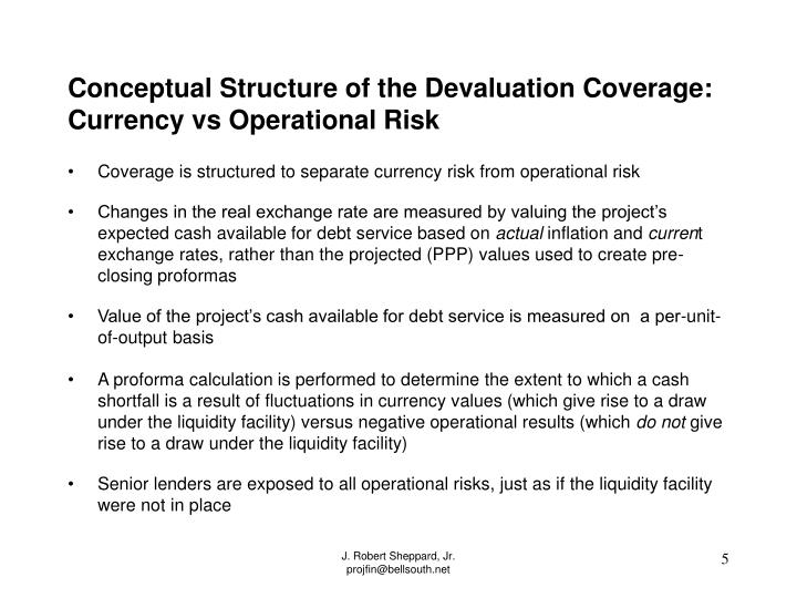 Conceptual Structure of the Devaluation Coverage: Currency vs Operational Risk