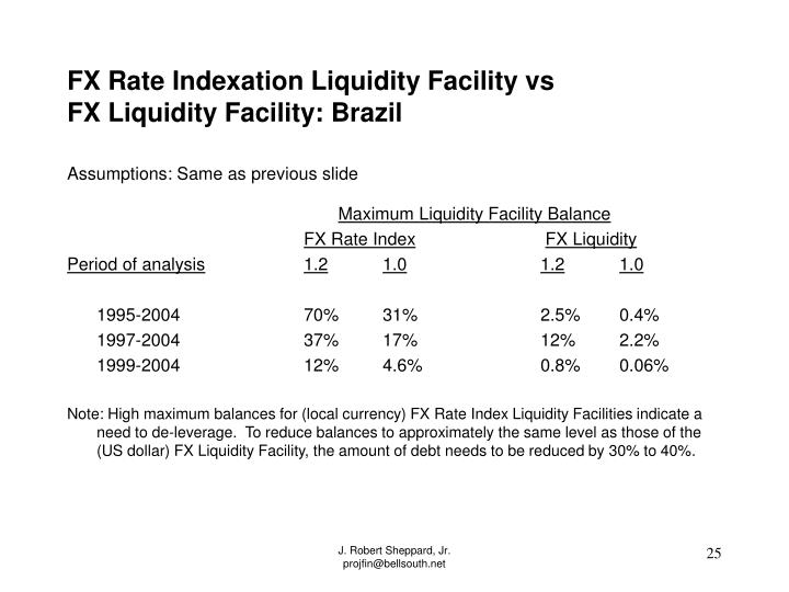FX Rate Indexation Liquidity Facility vs