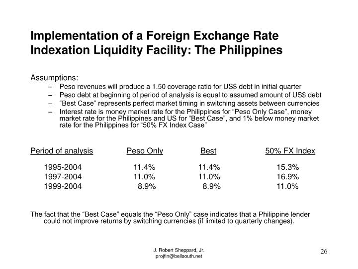 Implementation of a Foreign Exchange Rate Indexation Liquidity Facility: The Philippines