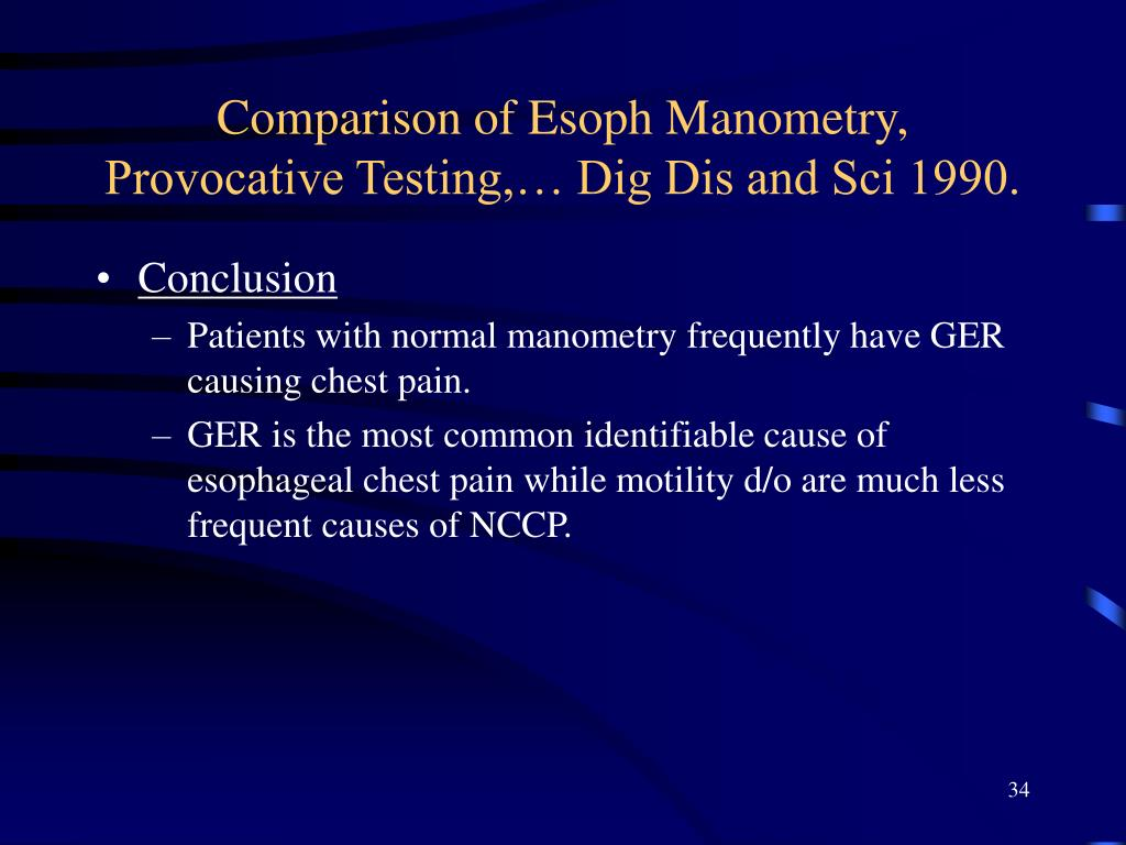 Comparison of Esoph Manometry, Provocative Testing,… Dig Dis and Sci 1990.