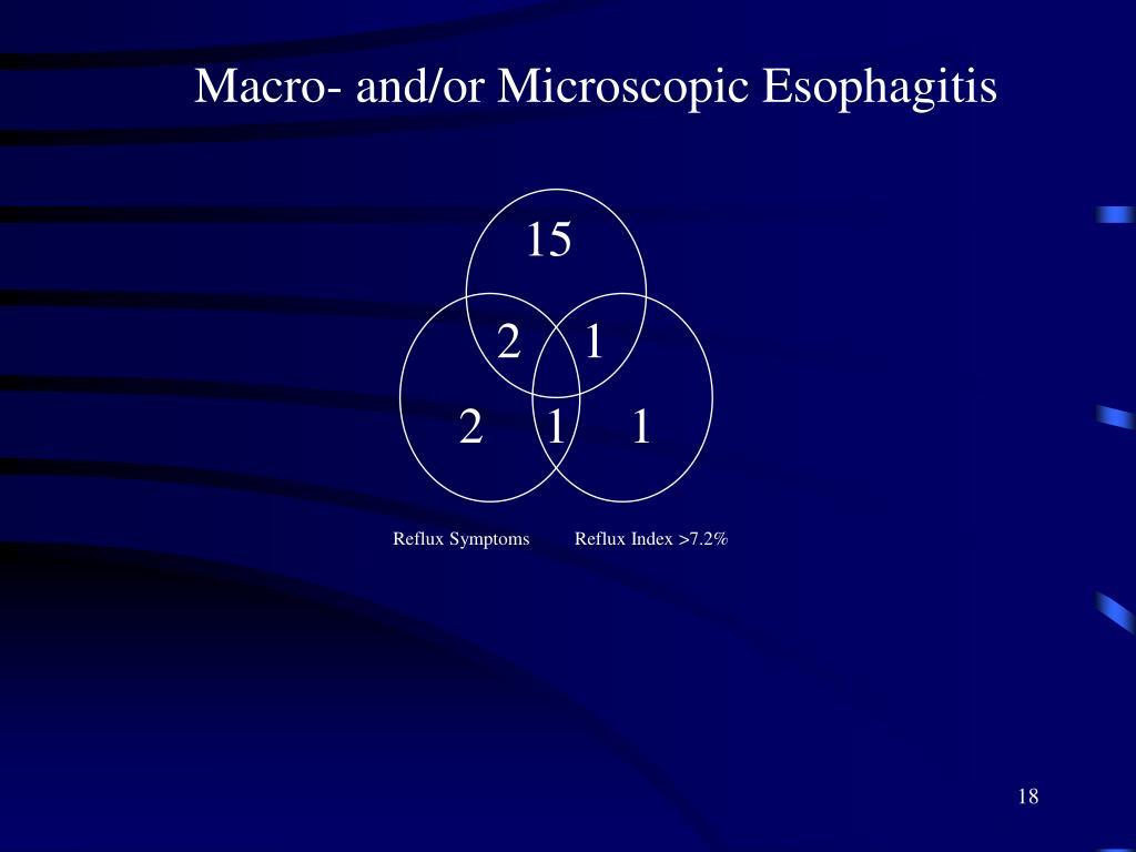 Macro- and/or Microscopic Esophagitis