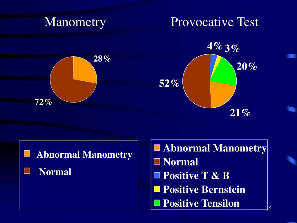 Manometry