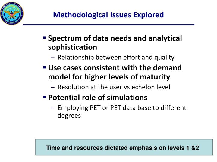 Methodological Issues Explored