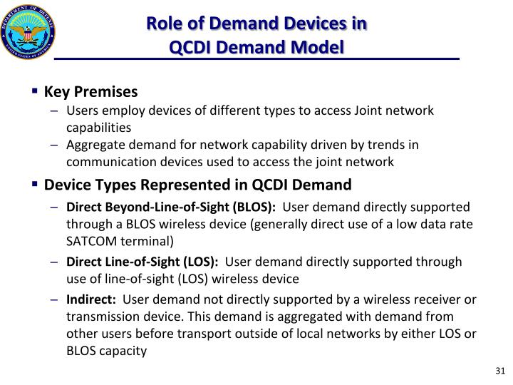 Role of Demand Devices in