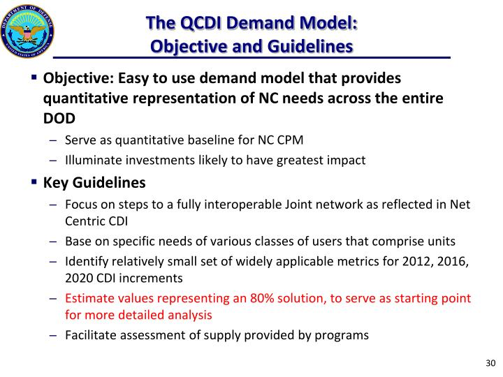 The QCDI Demand Model:
