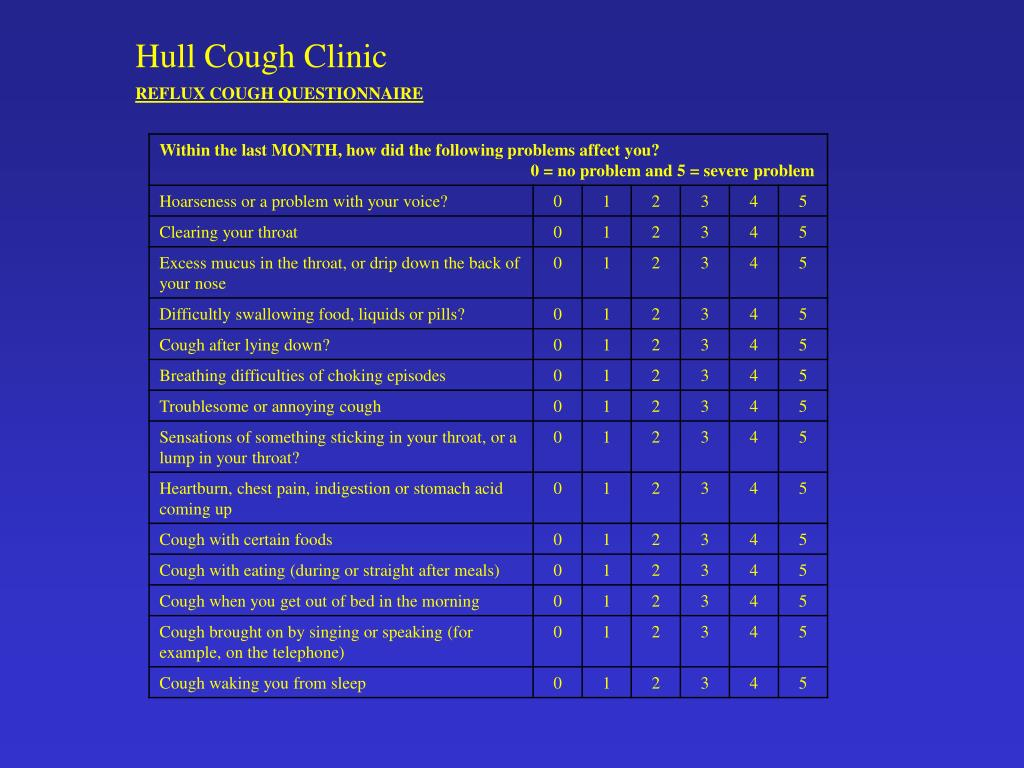 Hull Cough Clinic
