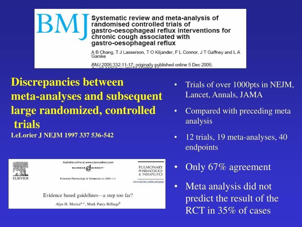 Trials of over 1000pts in NEJM, Lancet, Annals, JAMA
