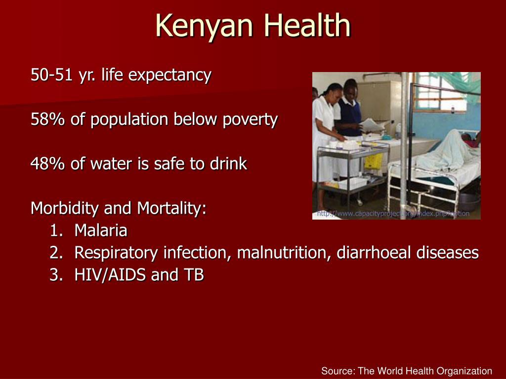 Kenyan Health