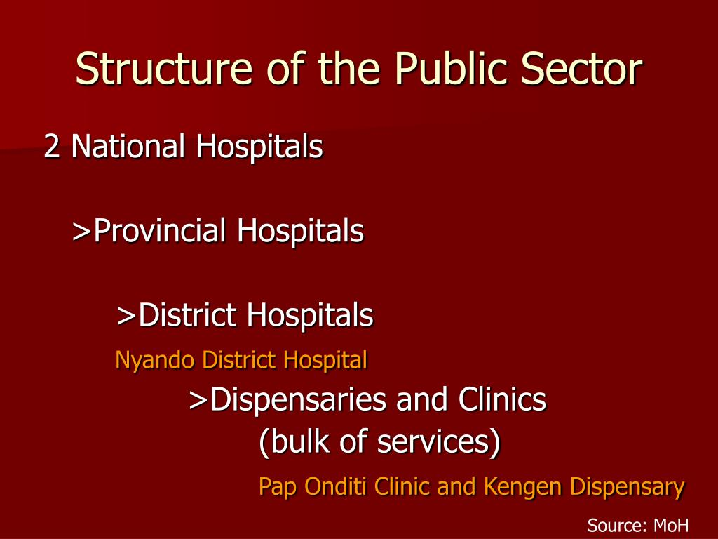 Structure of the Public Sector