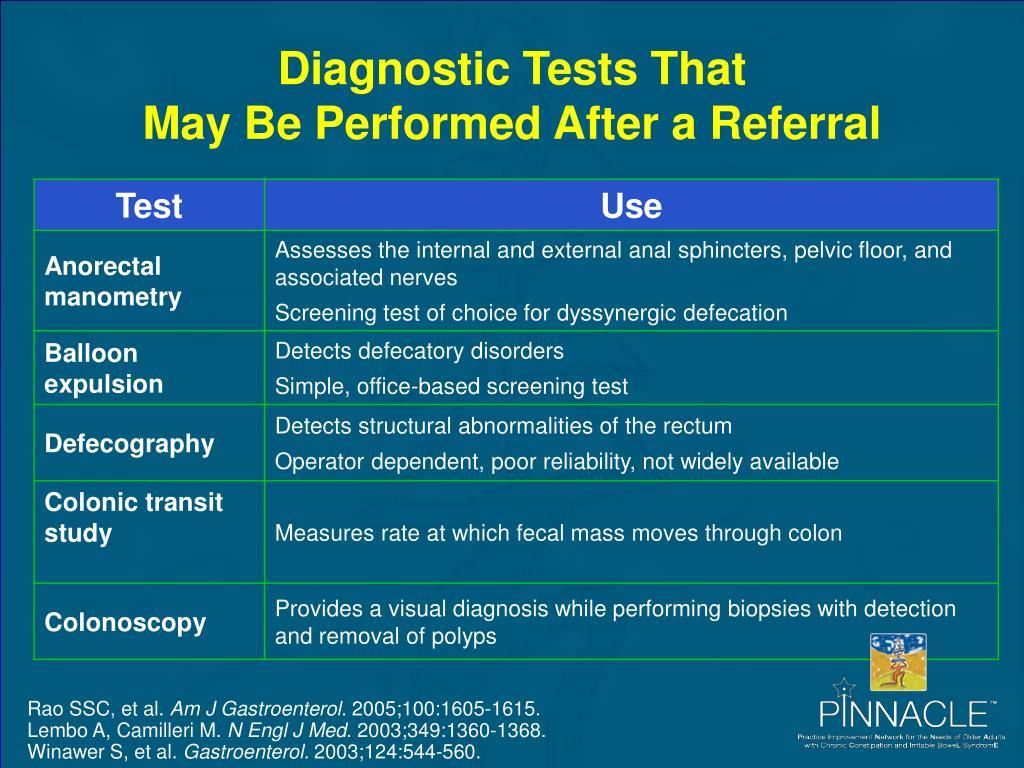 Diagnostic Tests That