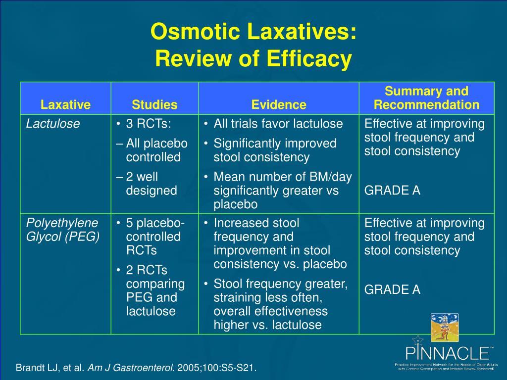 Osmotic Laxatives: