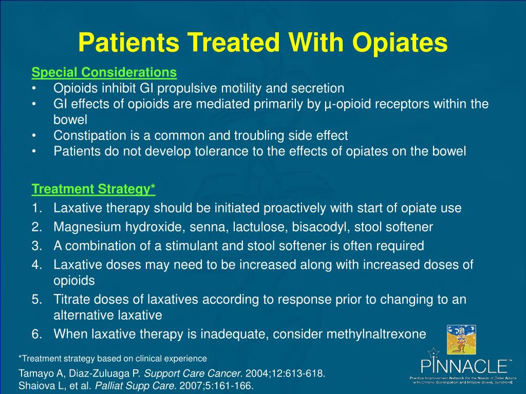 Patients Treated With Opiates