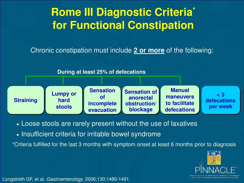 Rome III Diagnostic Criteria