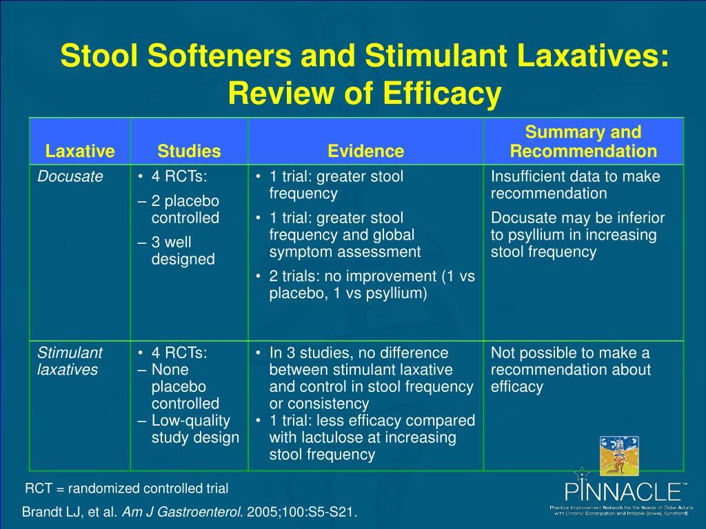 Stool Softeners and Stimulant Laxatives: