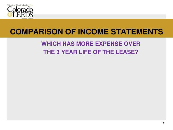 COMPARISON OF INCOME STATEMENTS