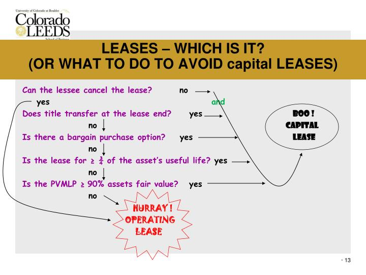 LEASES – WHICH IS IT?