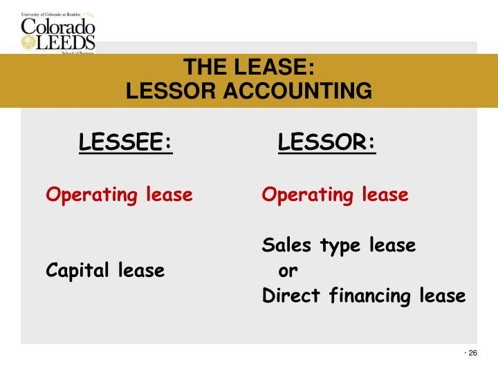 THE LEASE: