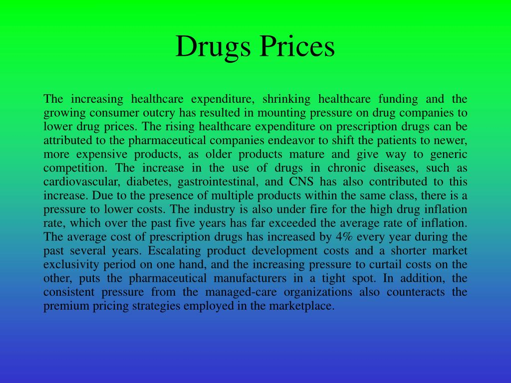 Drugs Prices