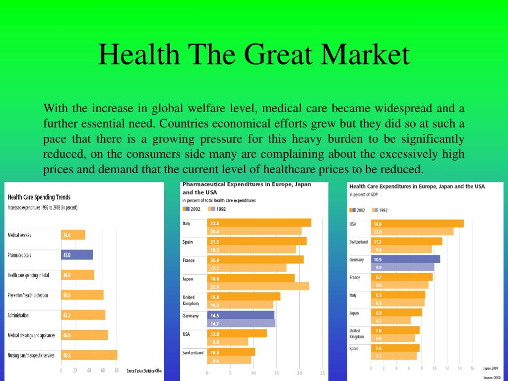 Health The Great Market