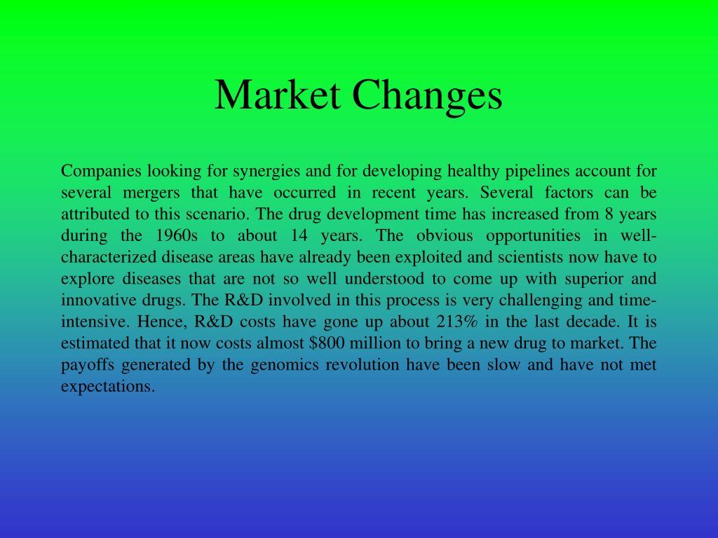 Market Changes