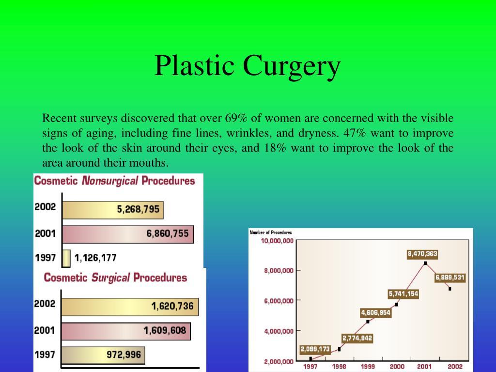 Plastic Curgery