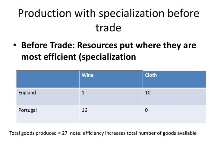 Production with specialization before trade
