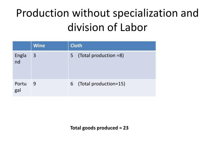 Production without specialization and division of Labor