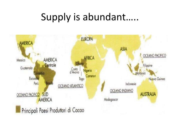 Supply is abundant…..
