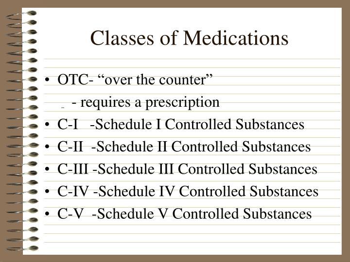 Classes of Medications