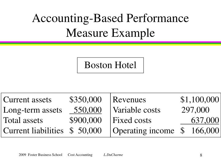 Accounting-Based Performance Measure Example