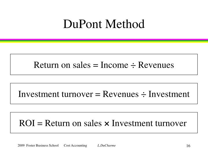 DuPont Method