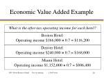 economic value added example3