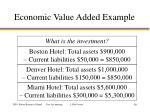 economic value added example4